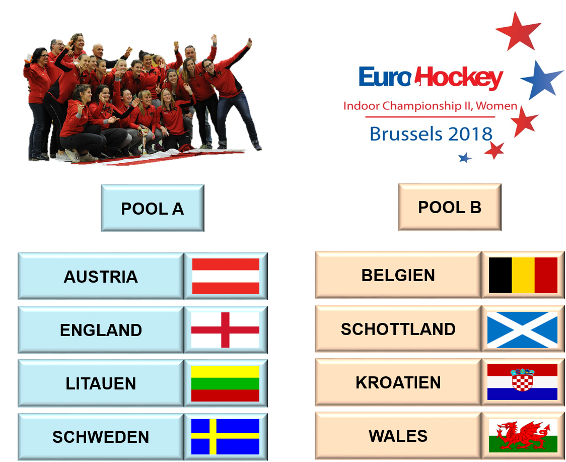 files/oehv/Bilder/2017/Euro 2018 Bruessel/Bruessel schedule1.png